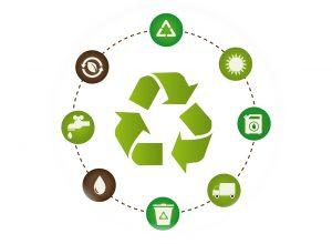 La Coalición de Reciclaje de Indiana anuncia la iniciativa de economía circular